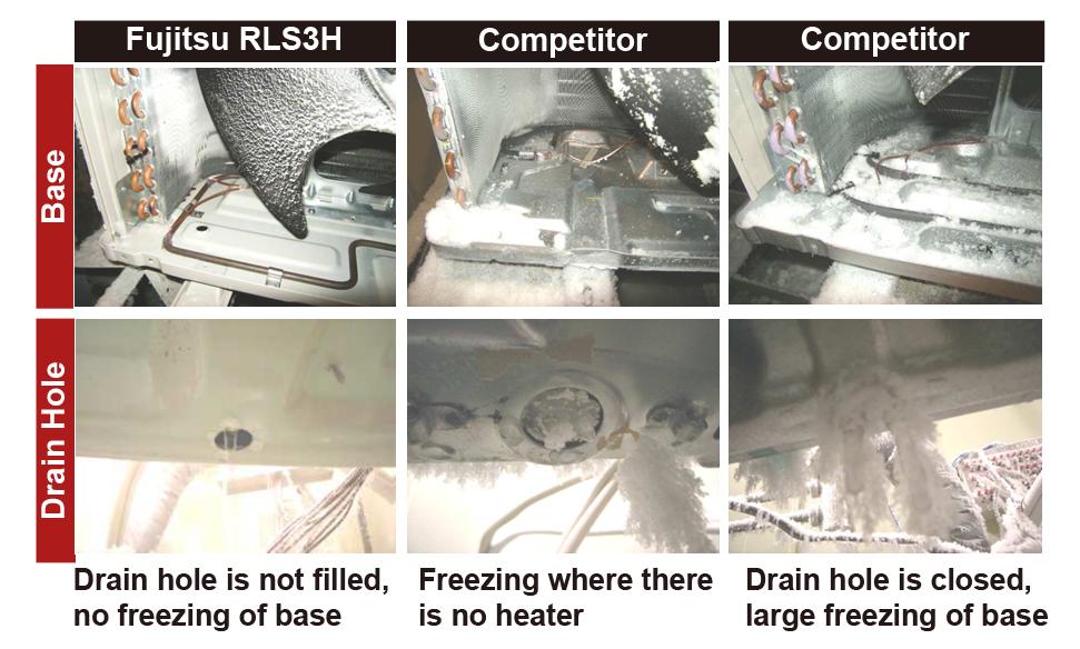 Floor Mounted / RLFFH (-15°F Heating): Floor Mounted