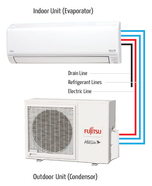 what is a mini split? fujitsu general united states \u0026 canada Mini Split Display they can also be a good choice for room additions where extending or installing distribution ductwork is not feasible, and energy efficient new homes that